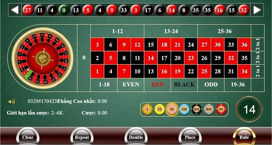 Roulette là trò chơi mang nhiều tính may rủi