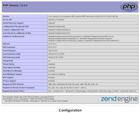 Install LAMP Stack (Apache, Mysql, php, phpMyAdmin) On