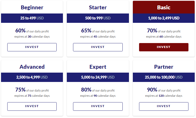 Инвестиционные планы SportARB