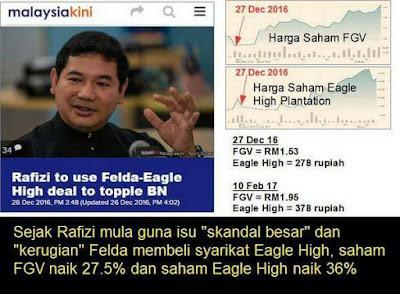 SAHAM EAGLE HIGH PLANTATIONS INDONESIA MENINGKAT 36%, FGV 27.5% - PAKATUN MASIH PERCAYAKAN CAKAP RAFIZI