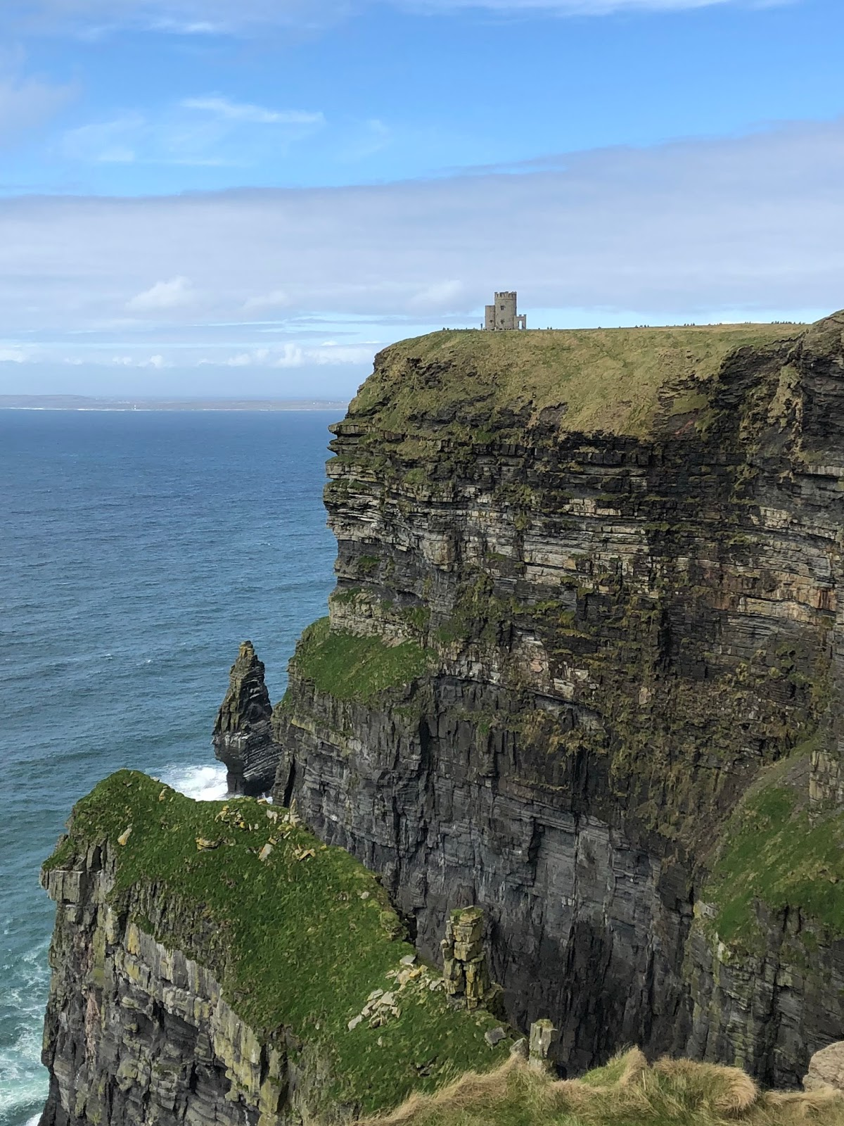 What to do in Galway, travel guide for galway, Cliffs of Moher, where to eat in Galway