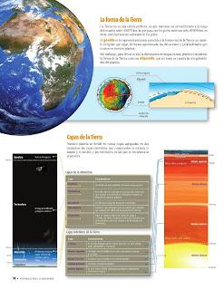 Apoyo Primaria Atlas de Geografía del Mundo 5to. Grado Capítulo 1 Lección 2 La Forma de la Tierra, Capas de la Tierra