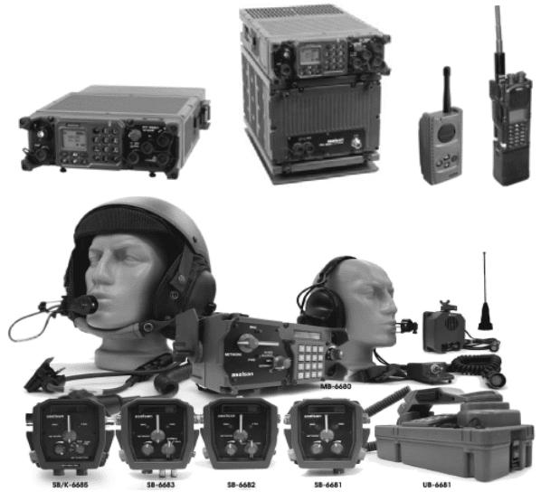Зовнішній вигляд радіостанцій та АВЗК сімейства Aselsan