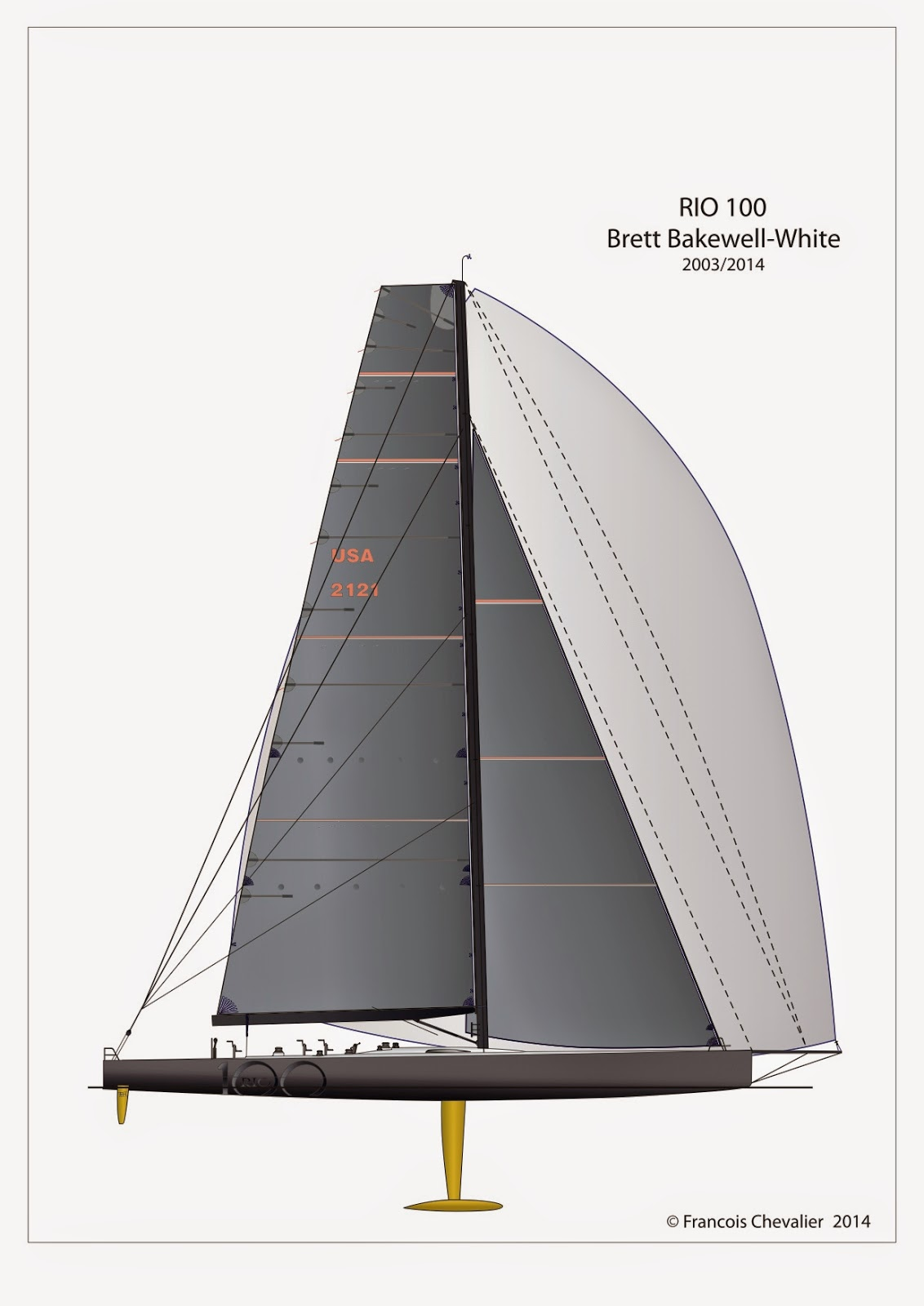 medium resolution of racing yacht diagram wiring diagram source rc boat diagram racing yacht diagram