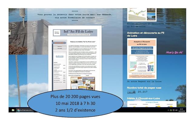 Olus de 20 200 pages vues en 2 ans 1/2 pour le blog de l'association Au Fil de Loire