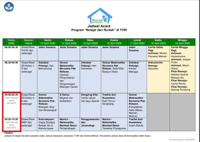 gambar jadwal belajar di TVRI Revisi terbaru