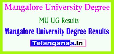 MU UG Results  Mangalore University Degree Results
