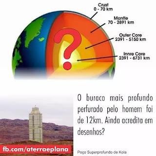 Imagem fb.com/aterraeplana