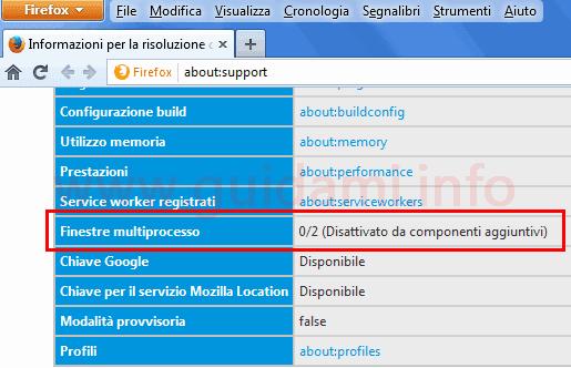 Firefox pagina aboutsupport stato delle Finestre multiprocesso disattivato