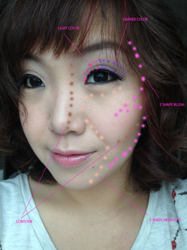 You Makeup Tutorial Ala Korea - Mugeek Vidalondon