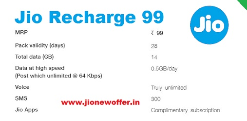 Jio Recharge 99