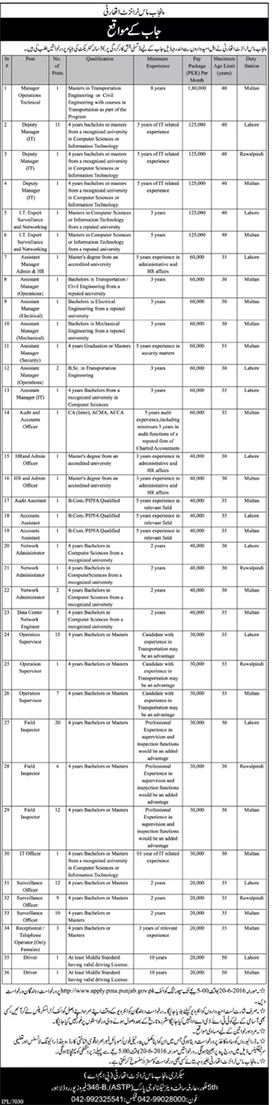 Government Jobs in Lahore Mass Transit Authority