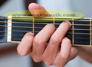 Merk Senar Gitar Nylon Terbaik Untuk Gitar Akustik Klasik