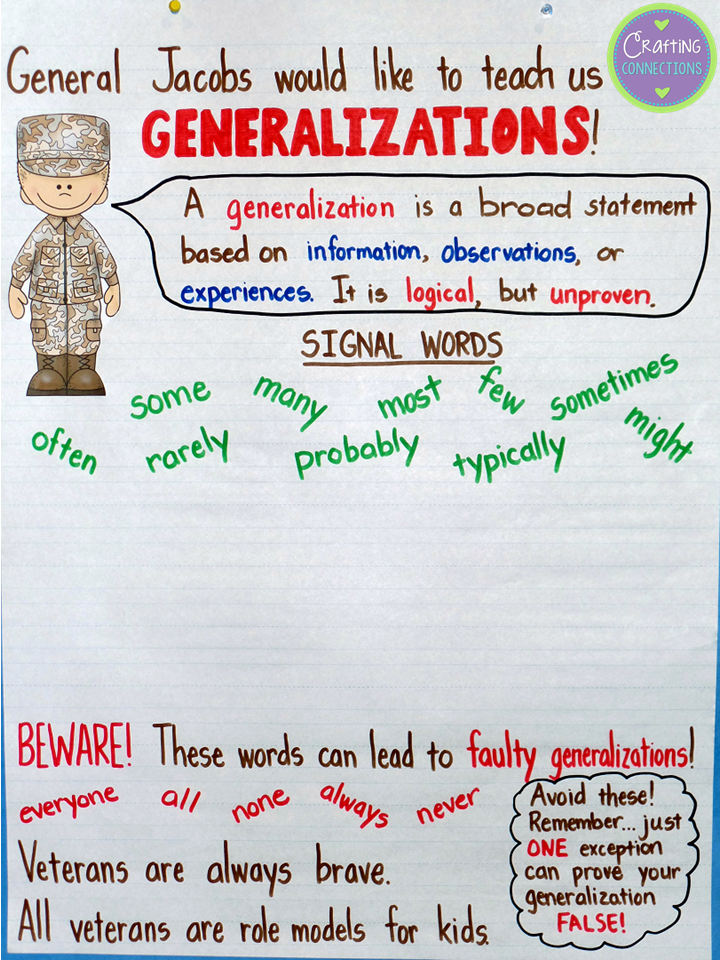 Generalizations Anchor Chart... this blog post also includes a FREE worksheet!