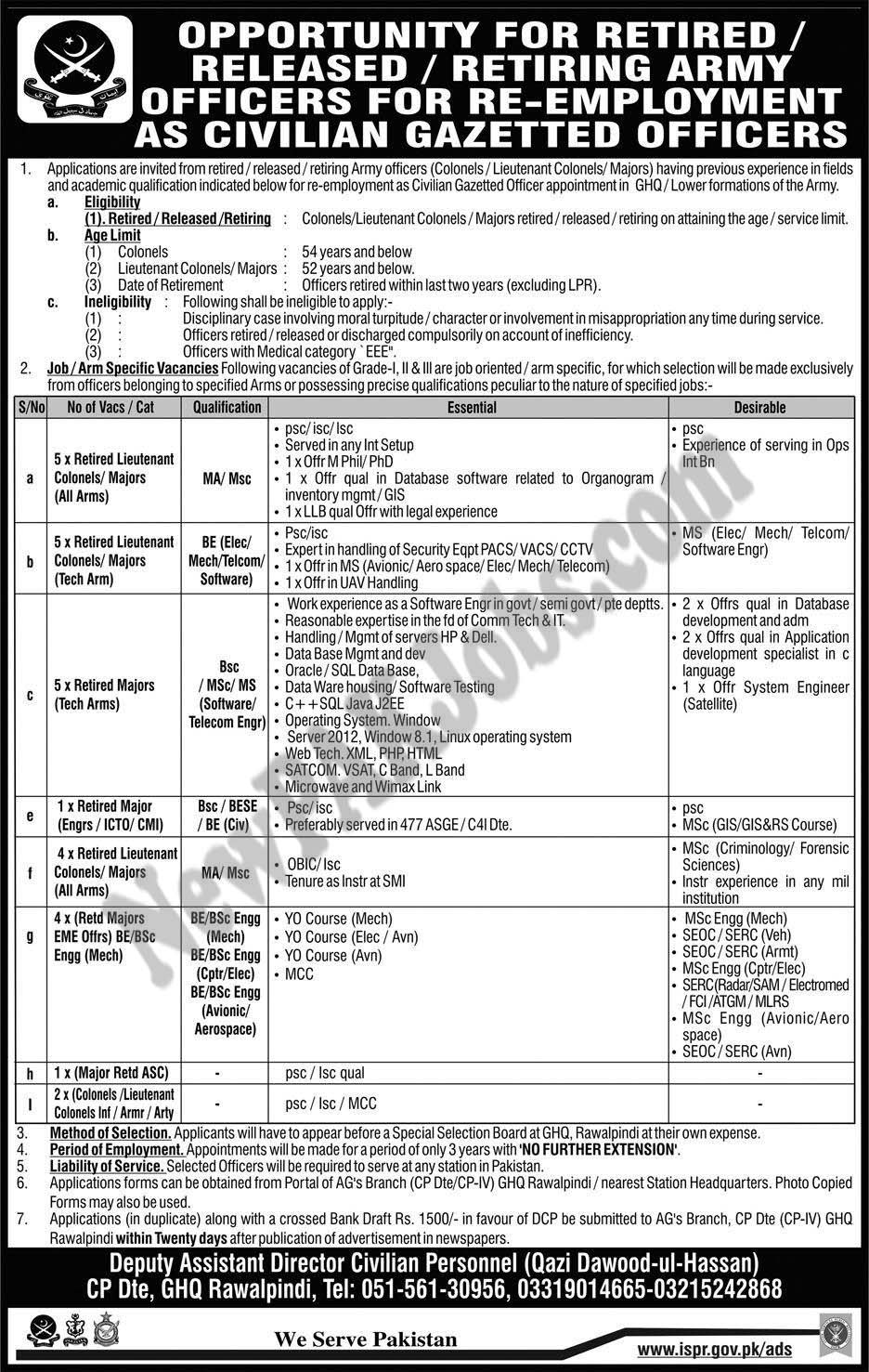 Jobs-in-Pakistan-Army-as-Civilian-Gazetted-Officer