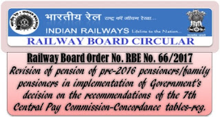 7thcpc-pension-revision-railway-board-order