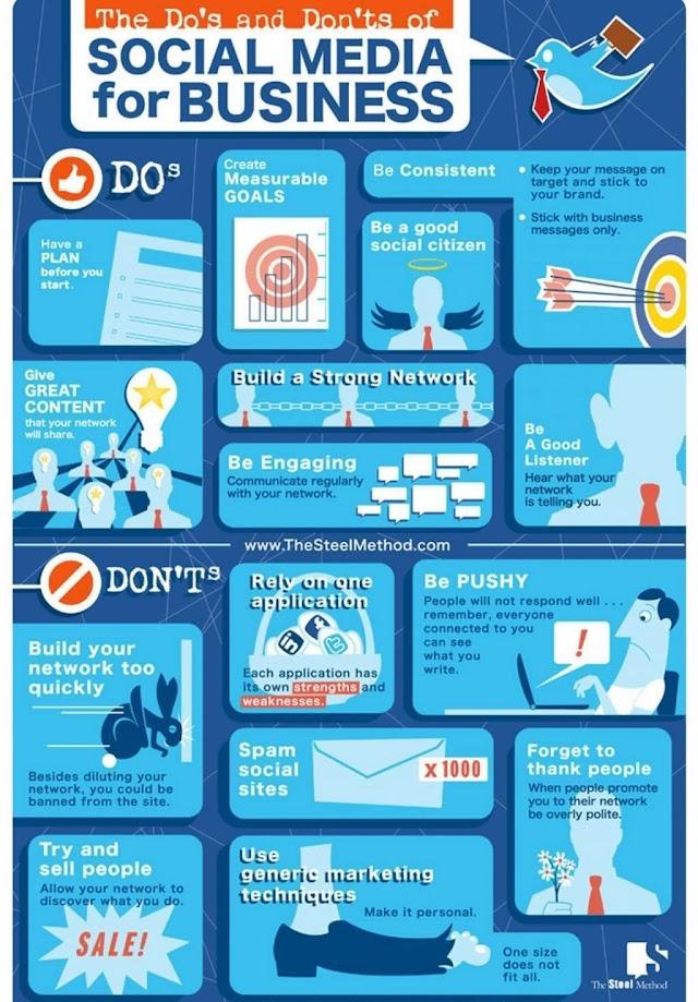 Social Media untuk bisnis Anda