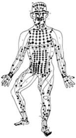 Supuestos puntos de acupuntura