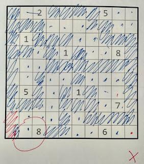 Indian Puzzle Championship 2017 Broken Nurikabe Puzzle