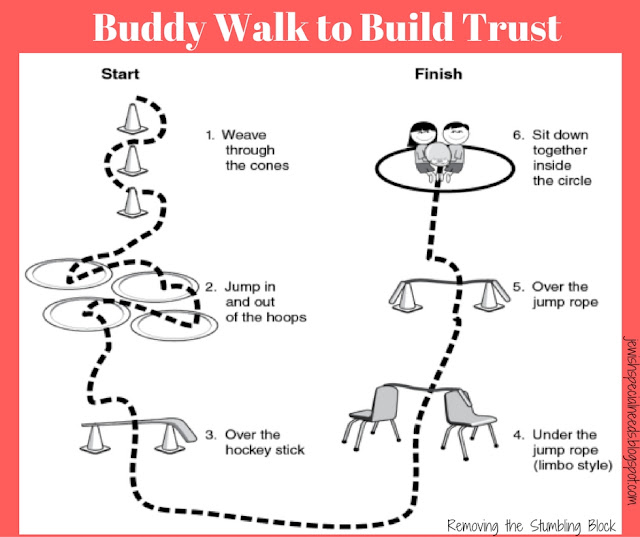 Buddy Walk to Build Trust; Removing the Stumbling Block
