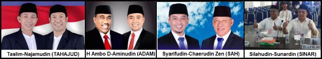 Empat pasang calon Bupati dan wakil Bupati Kabupaten Morowali 2018