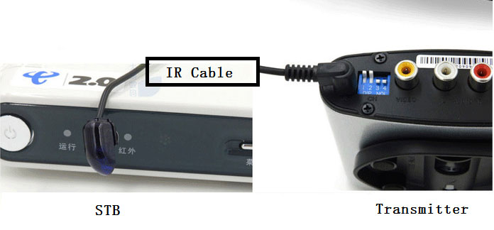 IR cable connection