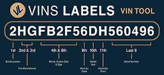 Replacement Vin Stickers, 17-digit VIN, door jamb decals, www.vinslabels.com