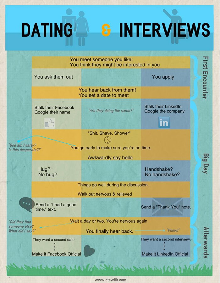 dating site email tips subject