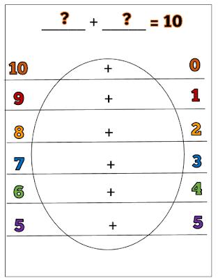 Ways to Make 10 Chart
