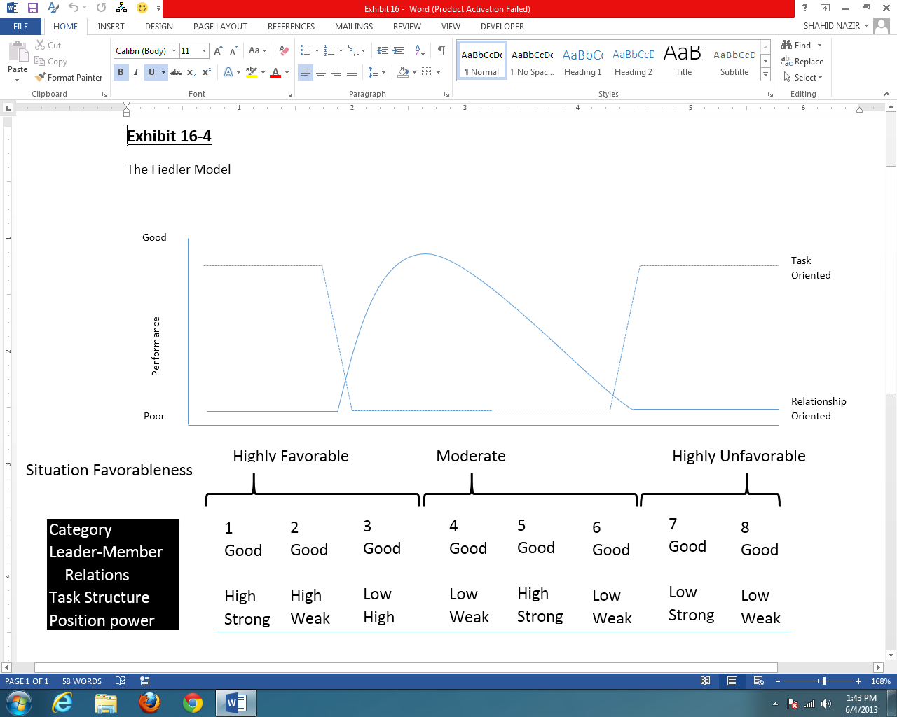 Assignment of the day word making charts using shapes in ms word 2013 geenschuldenfo Image collections