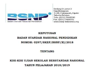 Download Kisi-Kisi USBN/Ujian Sekolah Berstandar Nasional SD/MI Tahun Pelajaran 2018/2019 I pdf