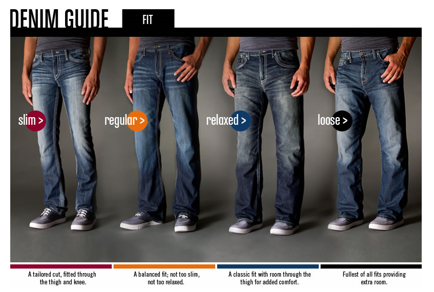 b1bbe8514 Rachel´s Fashion Room  Claves para elegir los pantalones vaqueros ...