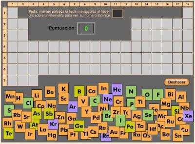 http://concurso.cnice.mec.es/cnice2005/93_iniciacion_interactiva_materia/curso/materiales/tabla_period/tabla4.htm