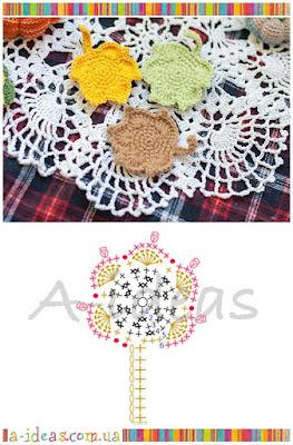 Folhas de crochê para aplicação com gráfico pequena