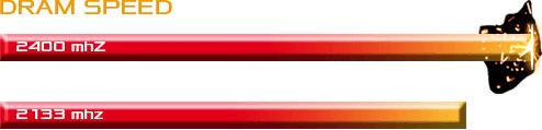 ASUS ROG G752VS DRAM Speed