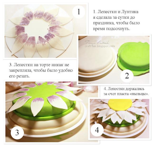 украшение для торта из маршмеллоу