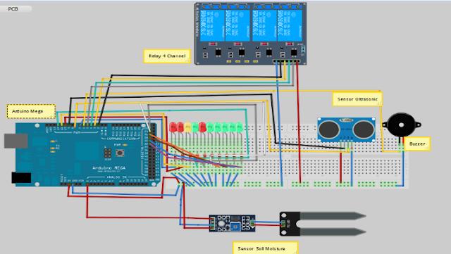 Gambar 3 15 Pengkabel sistem control (sumber : perancangan)