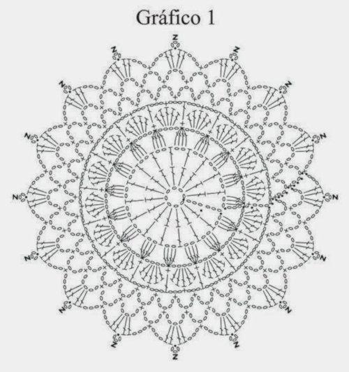 Mandala Crochê Gráfico Receita