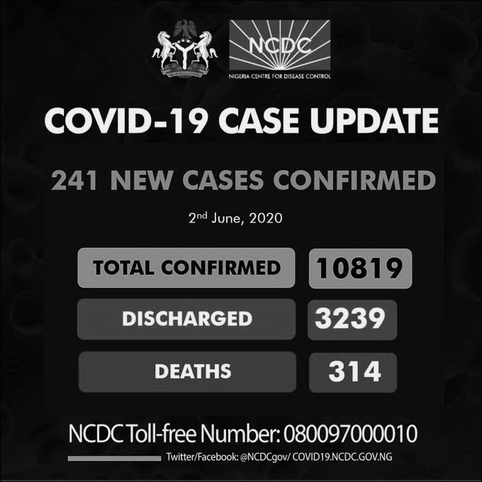 241 New Cases Of Covid19 Recorded In Nigeria