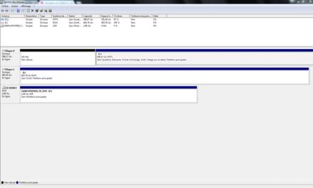 Problème » Comment Lire un Disque Windows sur Mac