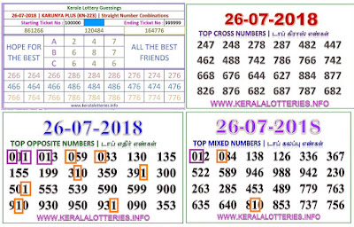 KARUNYA PLUS KN-223  abc numbers kerala lottery guessing by keralalotteries ON 26-07-2018