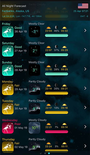 Scope Nights app forecast shows poor observing in Fairbanks, Alaska (Source: Palmia Observatory)