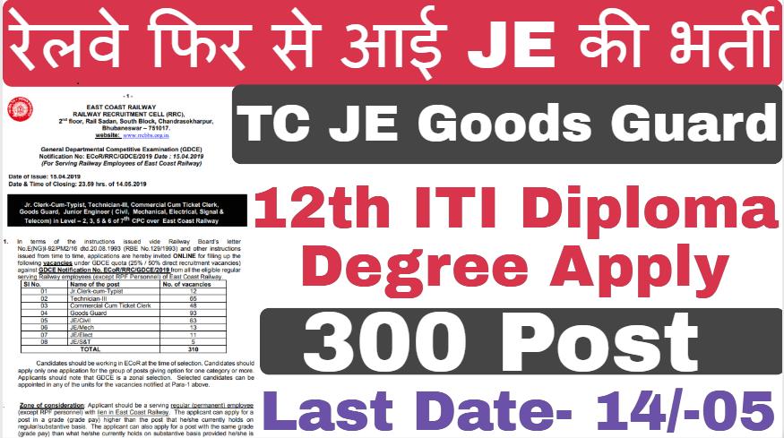 Railway TC JE Recruitment Departmental Exam   12th ITI