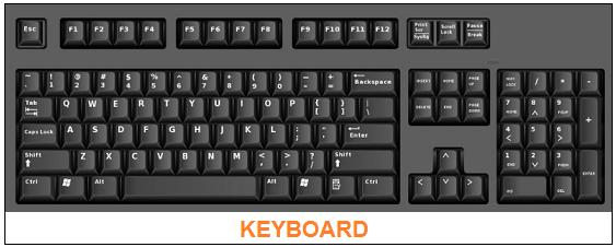 Fungsi Tombol Pada Keyboard Cara Mengetik Dengan 10 Jari Sejarah Singkat Susunan Keyboard