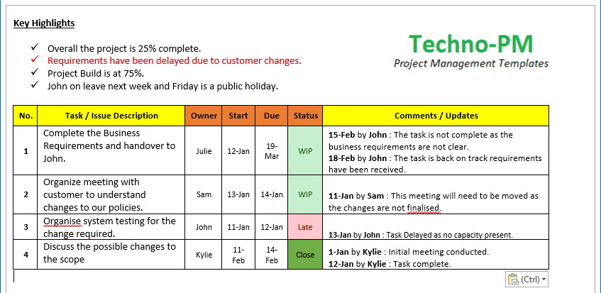 project update template, email template, project status update email sample