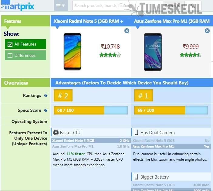 cara memilih smartphone yang berkualitas