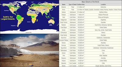 24 gurun terluas di dunia