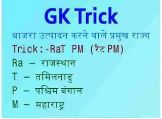 GK-Trick-6-General-Knowledge