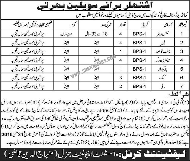 Pak Army Jobs 2019 at Command & Staff College Quetta Advertisement Latest