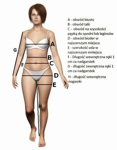 Jak schudnąć - zmniejszyć obwód talii i bioder?